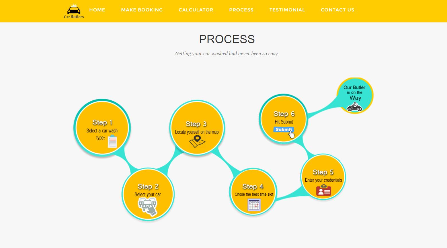 car-butlers-process-freshstartpk-onlinepr-startups-khawajamubasharmansoor
